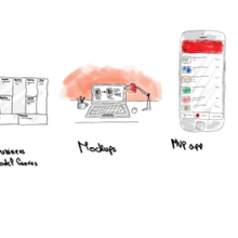 The Evolution of The Startup Pitch: From Napkin to Traction Data